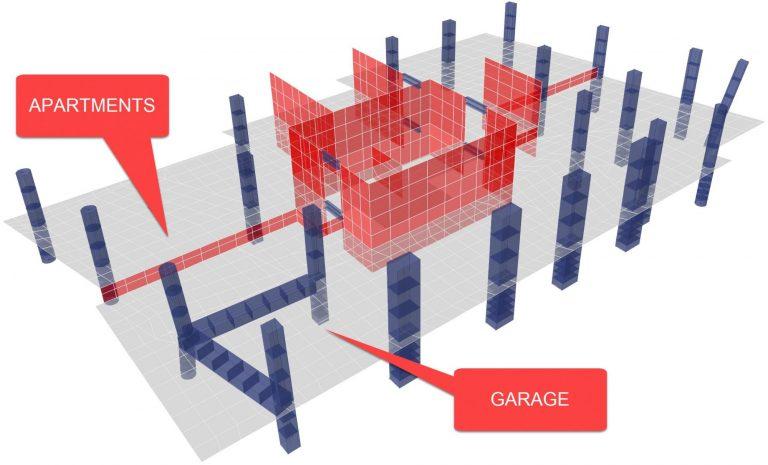 FEM for vibration transmission analysis